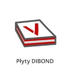 Płyty DIBOND kompozytowe